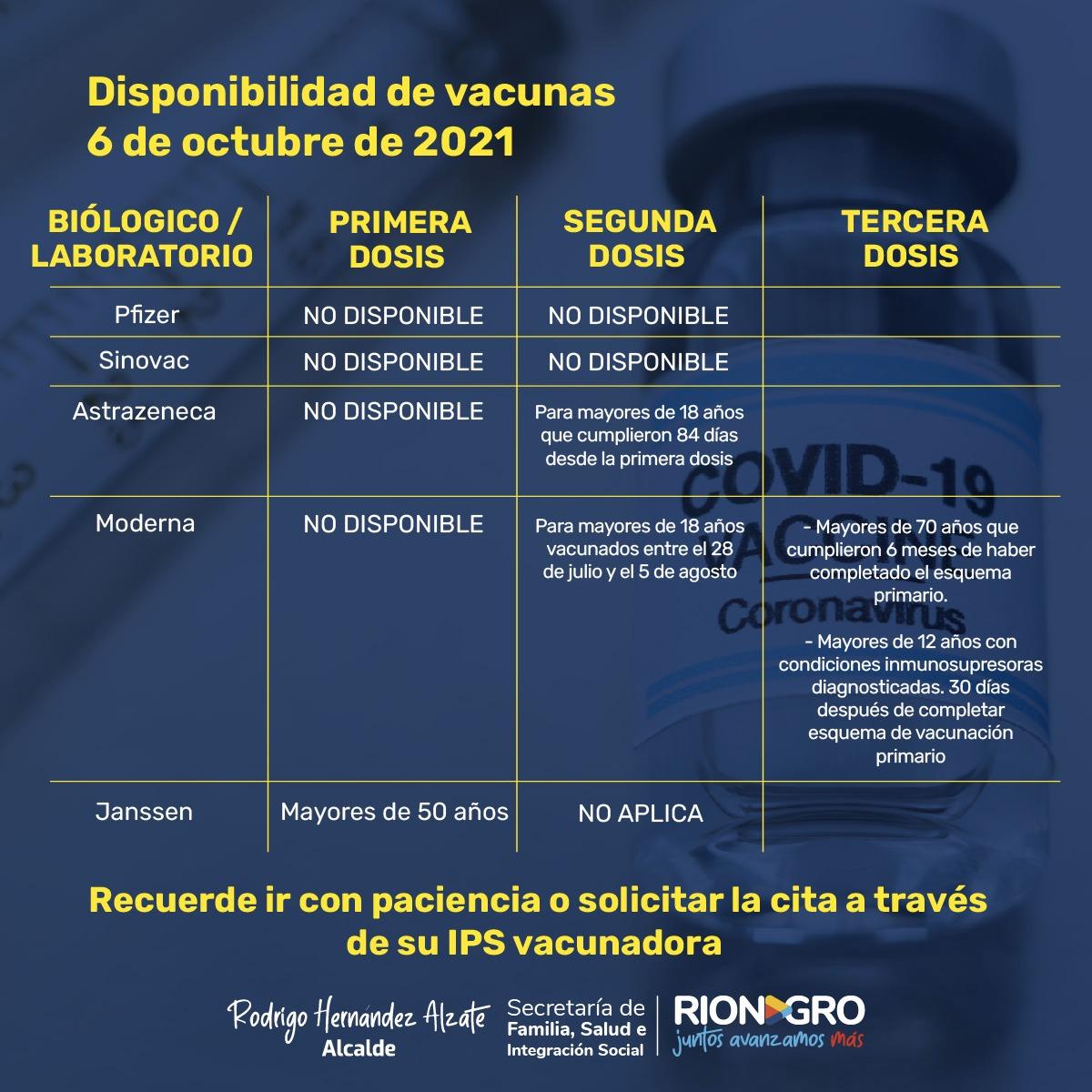 Nuevas dosis de Moderna llegan a Rionegro